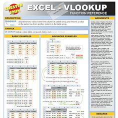 Microsoft Excel VLOOKUP Tutorial For Beginners