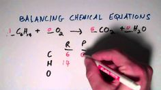Balancing Chemical Equations (Apologia Chemistry Module 4)