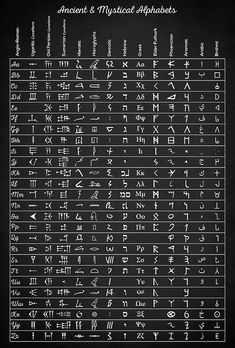 Ancient Scripts Digital Art - Ancient Alphabets by Zapista Zapista Alphabet Code, Alphabet Symbols, Phonetic Alphabet, Font Alphabet, Sign Language Alphabet, Ancient Alphabets, Ancient Scripts, Ancient Symbols, Viking Symbols