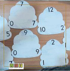 يمكن استخدام مثل هذه البطاقات لتعليم الطفل العمليات الحسابية البسيطة و باستخدام ارقام تكون سهلة بحيث تعزز هذه البطاقات الاجابة للطقل و فهم مبدأ العمليات الحسابية . . . . . #مركز_تي_ار_اس_التعليمي #مركز_trs_التعليمي #عمان #الاردن #amman #jordan #trslearningcenter #math Child Development Activities, Learning Centers, Math, Children, Young Children, Math Resources, Kids, Early Math, Children's Comics
