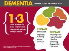 Decrease dementia