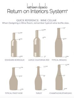 Quick Reference Guide for Wine Bottle Sizes- Wine Bottle Dimensions, Wine Bottle Crafts, Beer Bottles, Wine Cellar Design, Wine Display, Wine Guide, Interior Design Business, Bottle Rack, Bottle Sizes
