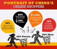 "http://www.iunionbuy.com/ offer a ""One-Stop Shop"" of online #marketing to reach your #business goals in China's market."
