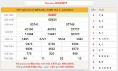 Kết quả xổ số miền Nam: Phân tích kết quả xổ số Miền Bắc ngày 12/3/2015