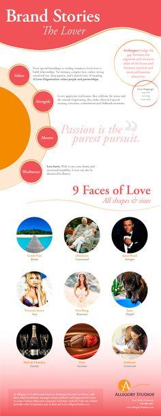 Allegory Studios-Infographic-Lover