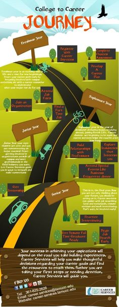 Are You Ready? Your Career Journey Begins in College [Infographic] High School Counseling, Career Counseling, Career Education, School Counselor, Higher Education, Career Day, Career Choices, Career Success, College Success