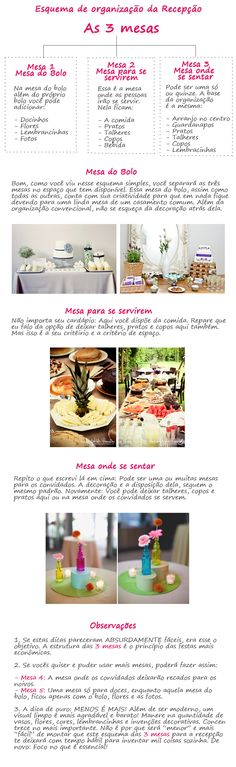 Por onde começar | A regra das 3 mesas Diy Wedding, Wedding Reception, Dream Wedding, Wedding Day, Wedding Planner, Destination Wedding, Bridezilla, Marry You, Chuppah