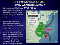 Large high pressure keeps storm to the south at bay for the weekend