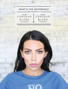 The difference your contour placement makes