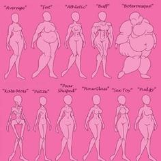 10 Female Body Types - Which One Are You?