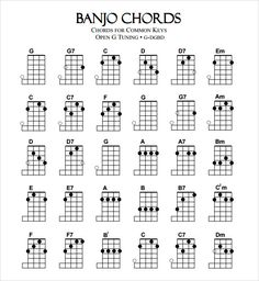 Guitar Chords Extended   Guitar Chords    Guitar