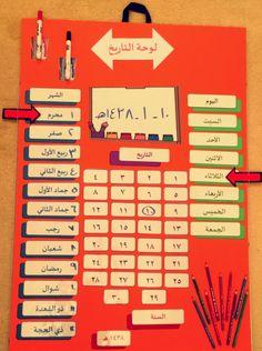 لوحة التاريخ:- - الدور كل يوم على طفل. - يقوم الطفل بتحديد اسم اليوم أولاً، عن طريق تحريك السهم الأيمن. - ثم يقوم باختيار رقم اليوم، عن طريق وضع دائرة بإحدى الأقلام. - ثم يقوم بإختيار الشهر، عن طريق تحريك السهم الأيسر. • وأخيراً يقوم بكتابة ماقام بتحديده في منتصف الوسيلة.  ملاحظات الأستاذة:- - رائعة، ومبتكرة، وألوان متناسقة، ومتقنة.