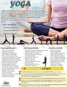 The health benefits of yoga