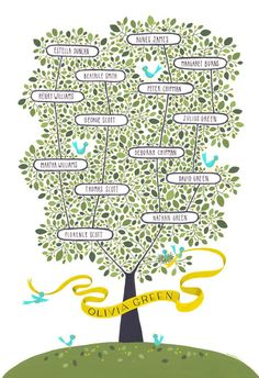 Love this Family Tree Customizable Olive Tree from local girl EvaJuliet.