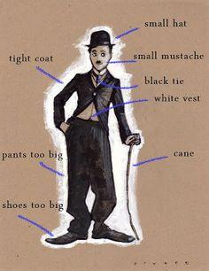 the Art of Jason Pruett: Charlie Chaplin - Little Tramp - design review