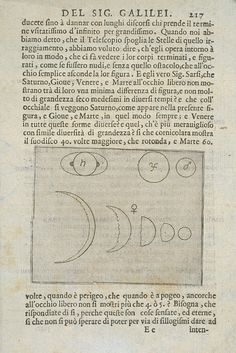Galileo Galilei, Il Saggiatore, 1623.  In this work Galileo interprets the comets as vapour rising from the Earth and condensating in cosmic space. He also adds an engraving depicting the phases of Venus and the planet's considerable variation in size when observed from Earth, as it moves through its cycle