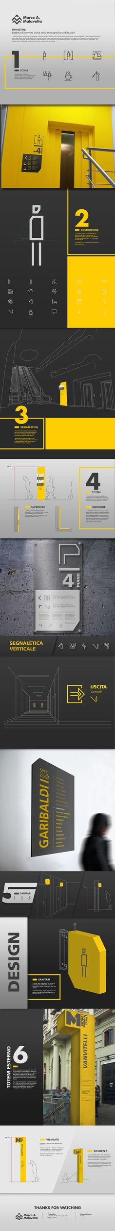 Visual Identity System for the Naples Metro. Master Thesis in Graphic Design (ILAS).