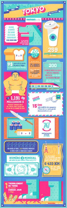 Infographic - Tokyo fun use of color & illustration Graphisches Design, Layout Design, Spot Illustration, Infographic Examples, Interactive Infographic, Restaurants Étoilés, Illustrator, Tokyo, Poster Design Inspiration
