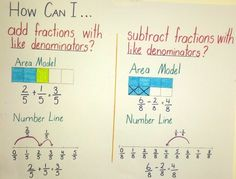 Awesome posters to show side by side how to add/subtract fractions with common denominators