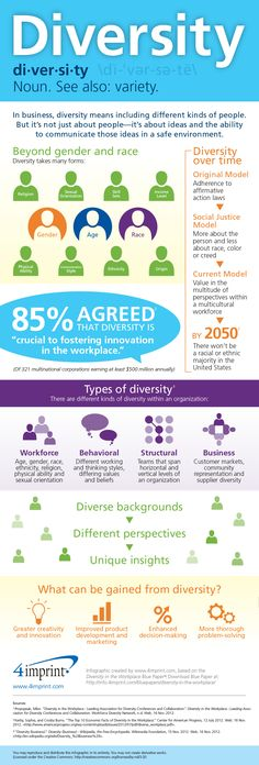 #Diversity is about ideas & the ability to communicate them in a safe environment