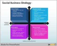 Business execution plan