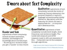 S'more about Text Complexity --Creative Commons by Tracy Watanabe