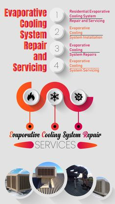 KM Heating and Cooling Plumbers offer best and budget-friendly Evaporative Cooling service in Melbourne at affordable charges. Cooling System, Heating And Cooling, Melbourne, Budgeting, Number, Tools, Day, Appliance, Vehicles
