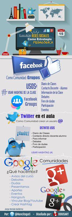 Hola: Una infografía sobre las Redes Sociales como estrategia pedagógica. Vía Un saludo