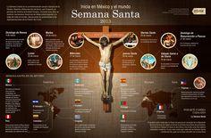 La Revista Vértigo, presenta una Infografía para entender la celebración de Semana Santa