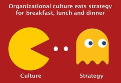 Organizational culture eats strategy for breakfast, lunch and dinner. We help teams and organizations change their culture by changing their keystone habits. Best, Sarah #habits http://www.cutesolutions.be