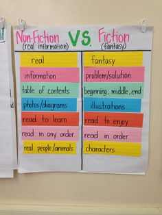 Non fiction hero essay titles