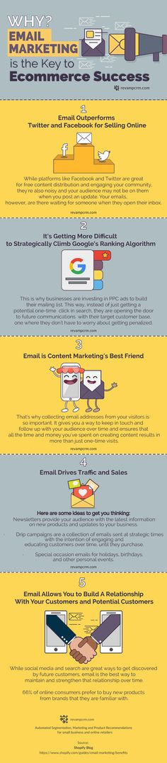 Why Email Marketing is The Key to eCommerce Success #Infographic #EmailMarketing