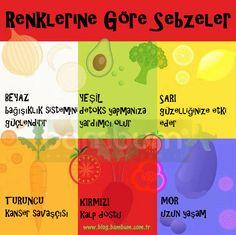 Renklerine Göre Sebzeler
