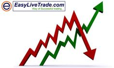 Intraday trading Best Automatic buy sell signal software technical chart Analysis for Stock Market, Nifty, Option, MCX and Commodity, Currency by Easy live trade. Intraday Trading, Forex Trading, Online Trading, 11. September, Feb 13, Email Subject Lines, Technical Analysis, Real Estate Investing, Investing Money