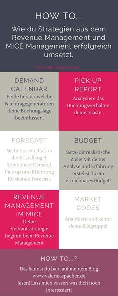 Schritte für das Revenue Management als [Infografik] Welche Daten musst du sammeln, wie kannst du es richtig umsetzen? Neue Artikelserie geht bald online.