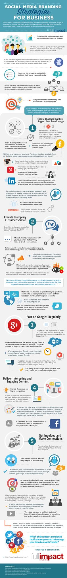 social media branding strategies for businesses. Not sure about point #3! Ha!