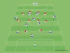fußballtraining kennenlernen unterschiedliches tempo beim kennenlernen
