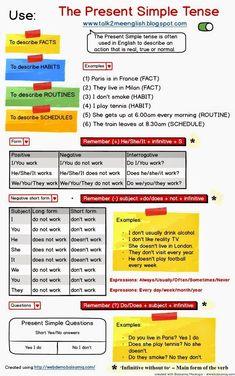 Talk2Me English : The Present Simple 1 - Back To Basics