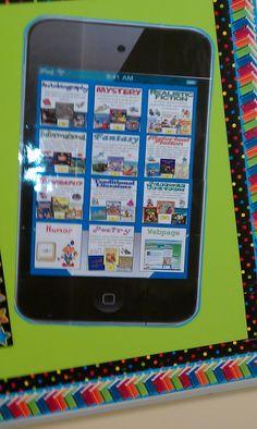 Literary Genres Bulletin Board idea