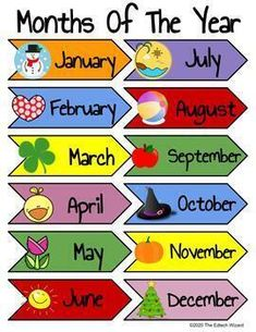 Days of the Week / Months of the Year / VIPKid by TheEdtechWizard English Activities For Kids, Learning English For Kids, English Worksheets For Kids, English Lessons For Kids, Kids English, Preschool Learning Activities, Preschool Classroom, Teaching English, Learn English