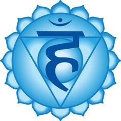 Throat Chakra Symbol  (5th chakra, Vishuddha)