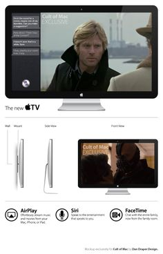 Our Source Has Seen The Apple HDTV, Here's What It Looks Like