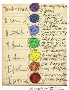 Checking out the Whole Chakra Thing.
