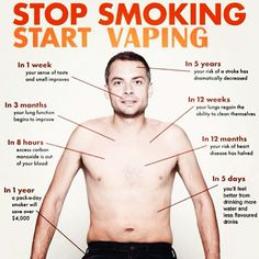 How to Quit Smoking: Tips for Kicking Your Cigarette