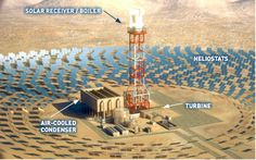 Plus grosse Centrale solaire thermique (USA) schema_0.png (375×234)