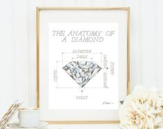 The Anatomy of a Diamond Watercolor Rendering printed on Paper