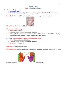 Peripheral Nerve Injuries Study Guide  page 7  https://www.inkling.com/read/skirven-rehabilitation-the-hand-upper-extremity-6th/chapter-45/presentation-of-specific-nerve