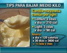 Cómo subir o bajar medio kilo - Dr. Adrián Cormillot