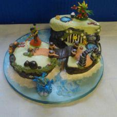 Cake starting point....