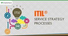 The purpose of ITIL Service Strategy is to decide on a strategy to serve customers better than before. It reduces costs, increases quality and decreases risks. You will also improve your decision making capabilities. Read to know about ITIL Service Strategy Processes:  http://www.greycampus.com/blog/it-service-management/itil-service-strategy-processes
